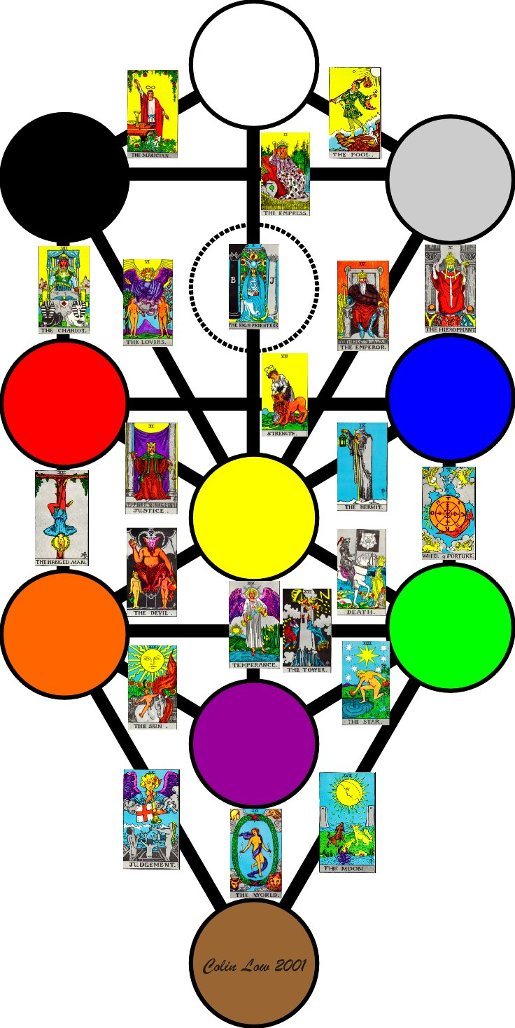 Positive Meanings For The Tower? - Page 5 - Aeclectic Tarot