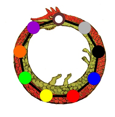 Hermetic kabbalah tree as circle ccuart