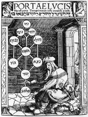 Hermetic Kabbalah Different branches of the kabbalistic tree are the different physical and spiritual levels of our existence. hermetic kabbalah